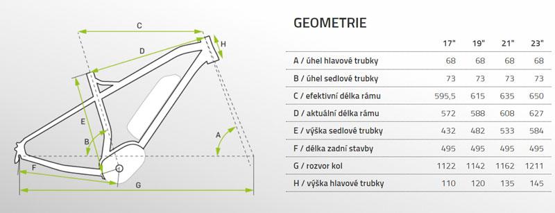 gemetrie apache 2020 hawk mx i 1