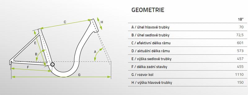 geometrie apache dakotah