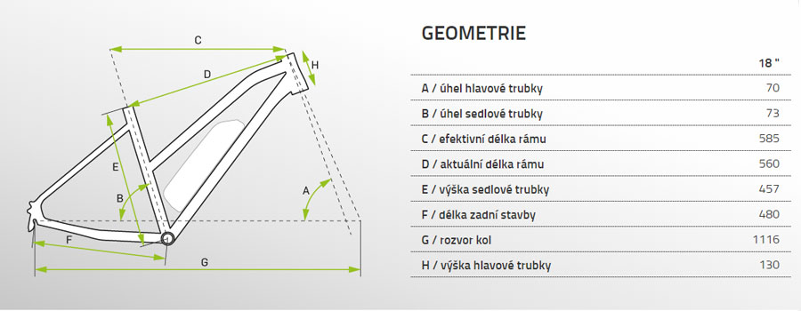 geometrie apache matta comp
