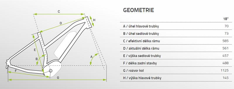geometrie apache matta mx i
