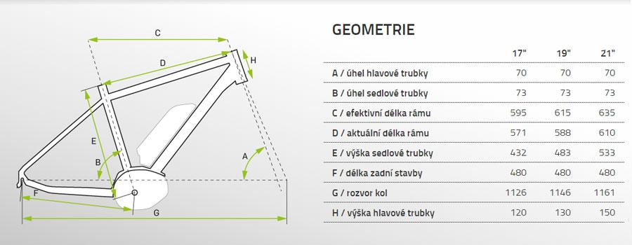 geometrie apache matto comp