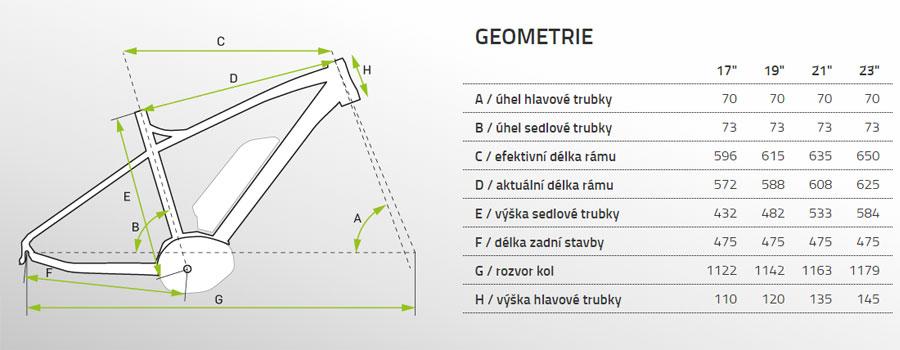 geometrie apache tuwan 29 comp