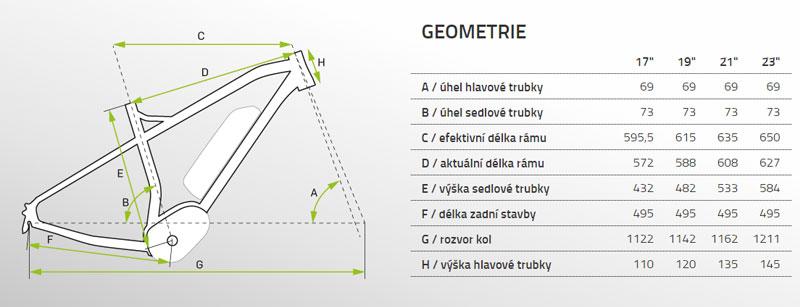 geometrie apache tuwan mx i