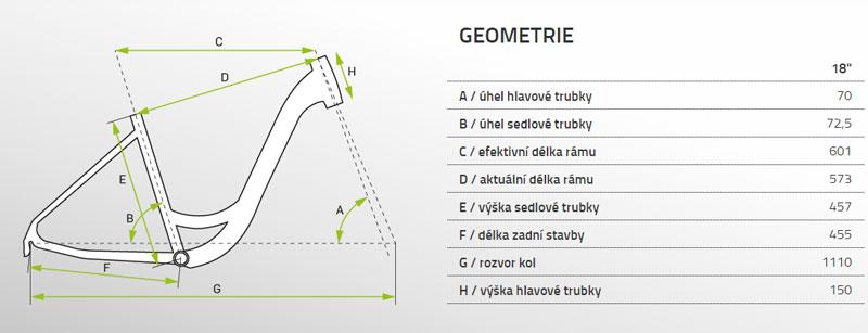 geometrie apache wakita