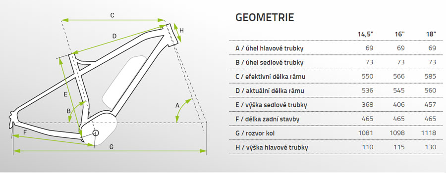 geometrie apache yamka comp
