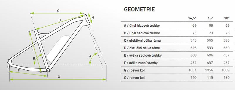 geometrie apache yamka e