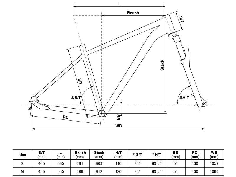 geometrie kellys 2021 spider 27