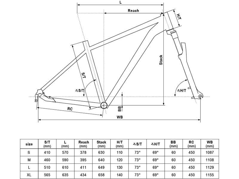 geometrie kellys 2021 spider 29 2