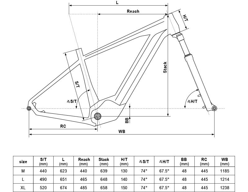 Geometrie Kellys 2020 Tygon Panasonic
