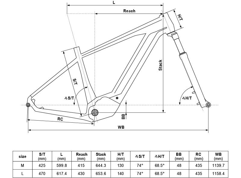 Geometrie Kellys Tayen 50 29