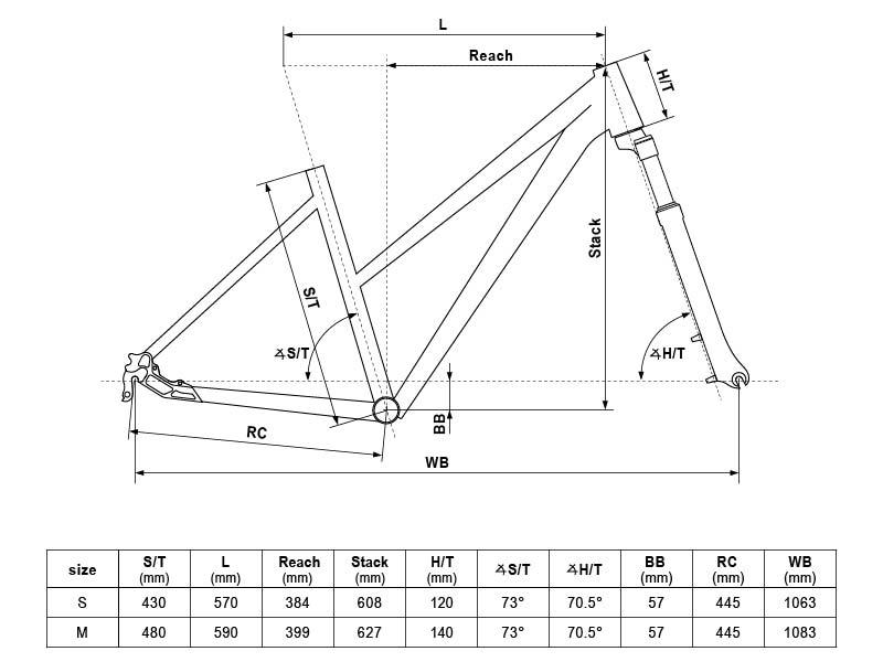 geometrie kellys 2020 pheebe