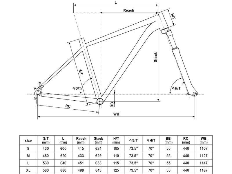 geometrie kellys 2020 spider 29