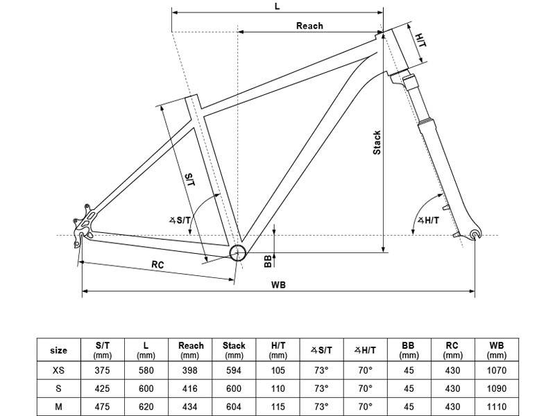 geometrie kellys 2020 spider 27 2