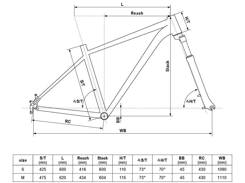 geometrie kellys 2020 spider 27