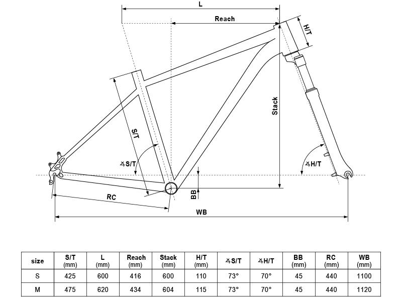 geometrie kellys 2020 spider 60 27