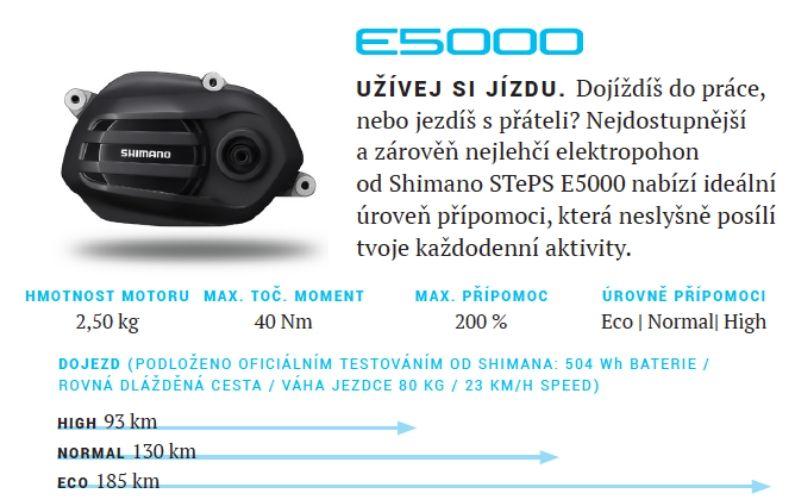 motor shimano steps e5000
