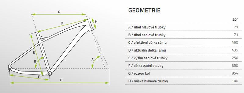 geometrie apache 2021 yuma 20