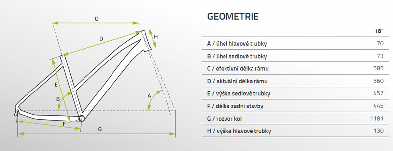 geometrie apache matta 2021