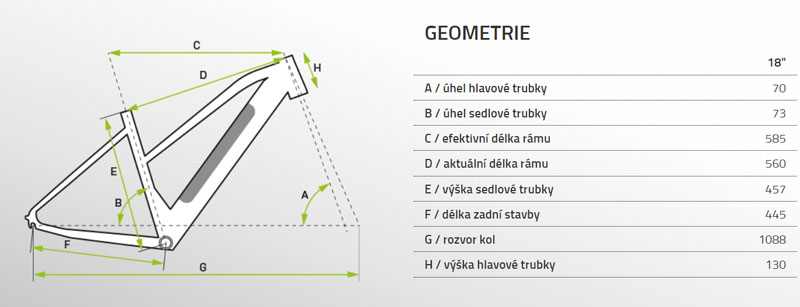 geometrie apache matta e7 2021