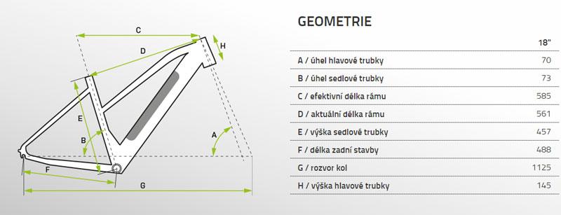 geometrie apache matta tour mx5 2021