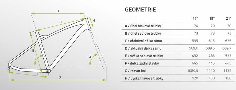 geometrie apache matto a5 2021