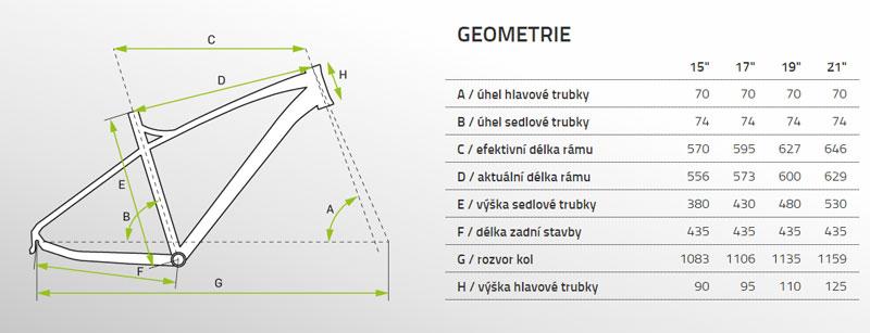 geometrie apache tuwan c1 2021