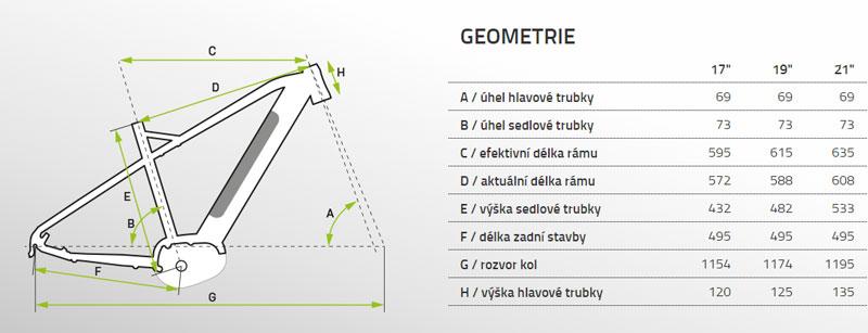 geometrie apache tuwan mx5 2021