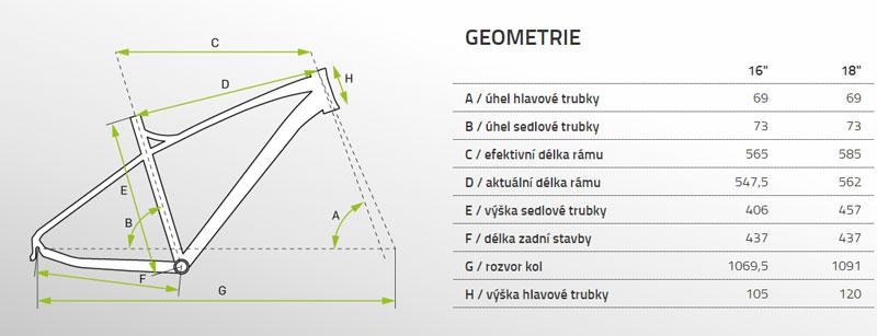 geometrie apache yamka 2021